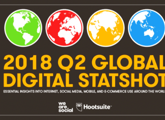 2018'in İlk Çeyreği İçin Global Dijital Rapor Yayınlandı