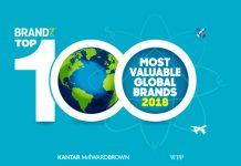 Dünyanın En Değerli 100 Markası Açıklandı